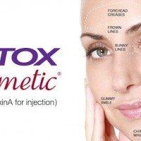 Botox: Is it Effective in Preserving your Youth & making you Ageless?